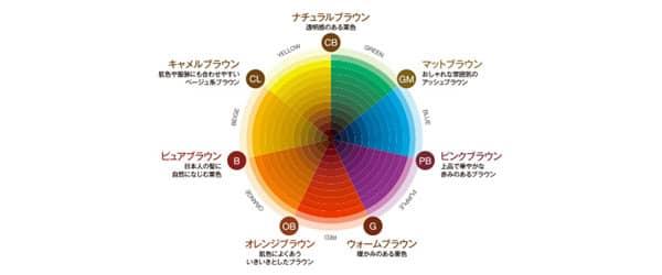 日本人の髪色にあわせた25種類の豊富なカラーバリエーション
